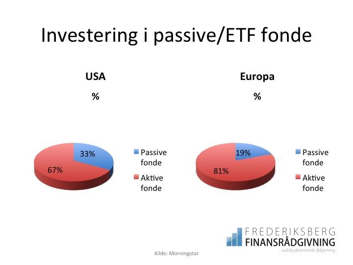 Rådgivning om ETF investering Hvor investere i ETF